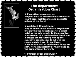 Housekeepin G Department Manager Housekeeping Department Manager