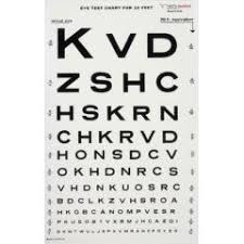 Eye Test Chart What You Can Expect