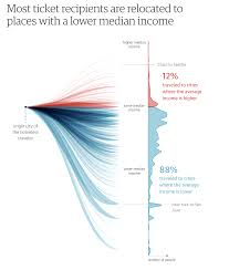 Pin By Taylor Yin On Workwork Information Visualization