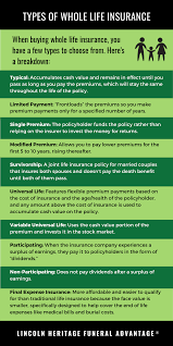 Sounds great, but is it worth once you have a nest egg built up in your permanent life insurance policy, after the first decade or so, you can borrow on that money if you need it. How Does Whole Life Insurance Work Cash Value Explained