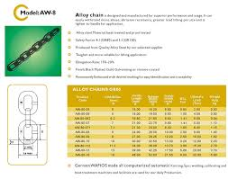 Chain Wll Chart 13mm Grade 80 Short Link Chain