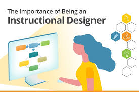 The Importance Of Being An Instructional Designer Origin