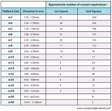 Swarovski Crystal Color Chart Actual Rhinestones Swarovski Flatback Crystals Size Guide Quantity