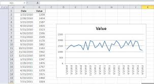 10 Steps To Creating A Scrolling Excel Chart Techrepublic