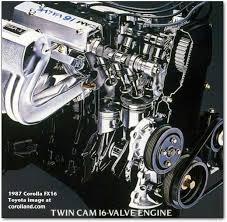 1992 toyota corolla engine vehiclepad 1992 toyota corolla toyota corolla history