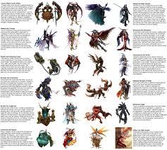 Fft Zodiac Chart Final Fantasy Xii Espers As Villains Adrammelech Hashmal