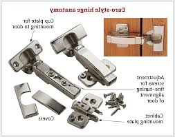 how to adjust cabinet hinges. how to adjust european style cabinet hinges o