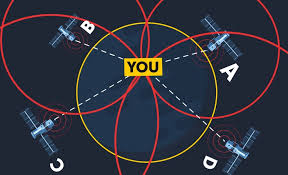 How Gps Works How Does Gps Works And Calculations Step By Step Ideas