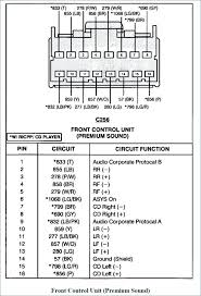 2006 dodge magnum stereo wiring diagram ford ranger radio wiring 2006 dodge magnum stereo wiring diagram ford ranger radio wiring diagram archive through and wiring money to coinbase