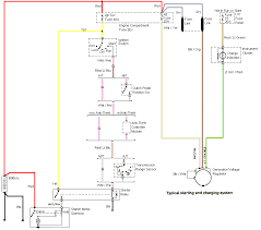 94 98 mustang alternator starting and charging wiring diagram 2002 mustang gt starter removal at 2001 Mustang Starter Diagram