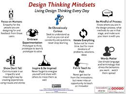 The Creativity Mindset   User Generated Education also The design thinking mindset  An assessment of what we know and together with Design Thinking Workshop Handout together with Season 2  Episode 34 – Using Design Thinking to Develop Mindsets moreover Design Thinking  New Innovative Thinking for New Problems further Design Thinking and the Integrative Mindset   Ellen DiResta in addition Use Design Thinking to Develop the 7 Mindsets of the Mentally besides 909 best Design Thinking  Service Design and Innovation Frameworks in addition  as well Design Thinking  Processes and Mindsets by Bernard Roth   swissnex as well The Mindsets of DEEP design thinking   DEEP design thinking. on design thinking mindsets