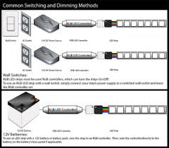 hitlights wiring diagrams common switching and dimming methods for le rgb controller wiring diagram common switching methods for our rgb led strip lights