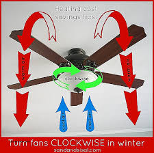 rotation of ceiling fan in summer low onvacations wallpaper image