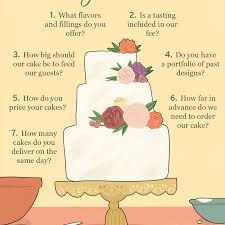 See more ideas about cupcake cakes, cake fillings, desserts. Every Question You Need To Ask Your Cake Baker