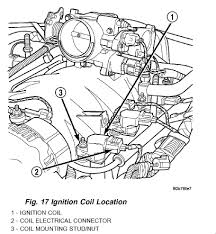 spark plug wiring diagram jeep grand cherokee spark jeep commander spark plugs jeep image about wiring diagram on spark plug wiring diagram jeep
