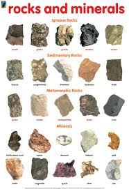 dream bigger mr vb in rd grade research essay gemstones dream bigger mr vb in 3rd grade research essay gemstones rocks