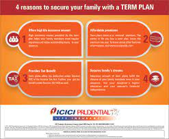 For more details on the risk factors, term and conditions please read the product brochure carefully before concluding the sale. Icici Pru Icare Ii Term Plan Online In India Icici Prulife