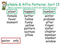 Vcv Pattern Mesmerizing PPT Syllable Amp Affix Patterns Sort 48 More Syllable Juncture