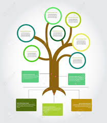 Pin By Suchi On Organisation Chart Tree Diagram Diagram