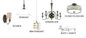 types of ceiling lighting. Ceiling Light Types Lighting Harbor Breeze Fan Bulb Size Type Base . Of