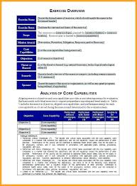 sample safety plan supplier corrective action request scar form safety plan template