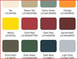 Redken Shades Color Gels Chart 32 Redken Shades Gloss Color Chart Antiquites Musicales Com