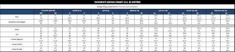 Exofficio Size Chart Details About Exofficio Thermique Vest