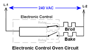 electric range electronic control the appliance clinic electronic control board