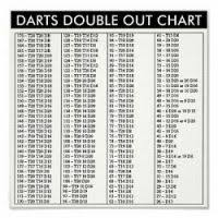 501 Out Chart 501 Out Chart Printable Related Keywords