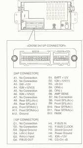 2003 buick century radio wiring diagram vehiclepad 2003 buick delco car radio stereo audio wiring diagram autoradio connector