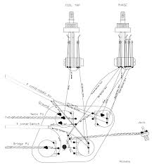 wiring diagrams for a gibson les paul the wiring diagram signature series endorsements pete townshend s guitar gear wiring diagram · epiphone les paul