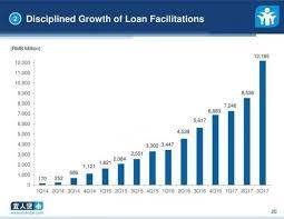 Texas Pawnshop Rate Chart 2016 Loantap Rss2