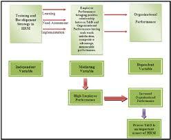 Gantt Chart Dissertation Proposal Dissertation Proposal Template Dissertationhelpguide