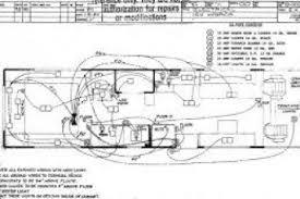 freightliner fld wiring diagrams 4k wallpapers Freightliner Manuals at Freightliner El Dorado Wiring Diagram
