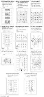 Tire Guide Torque Chart 52 Comprehensive Lug Nut Torque Chart 2019 Pdf
