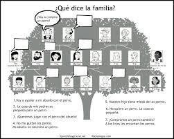 Family Members in Spanish: Family Tree Activities - Spanish Playground