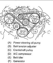 subaru h6 engine diagram subaru wiring diagrams online