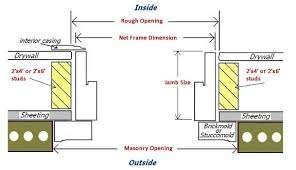 exterior door jamb detail. Exterior Door Framing And Jamb Details Detail U