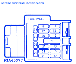 mazda mx fuse box layout mazda wiring diagrams online