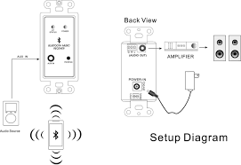 wiring diagram for speakers wiring library top 10 bluetooth ceiling speakers of 2018 bass head outdoor speaker wiring diagram at outdoor