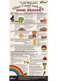 What I Need Each Day For Good Health Wallchart Scary Dairy
