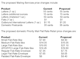 First Class Mail Rate Chart Usps Announces 2020 Postage Rates Official Mail Guide Omg