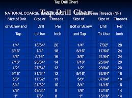 1 2 npt tap drill size mr patterson construction tech 1 ppt video online download