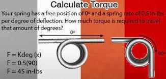 Torsion Spring Size Chart Torsion Spring Torque Calculator The Spring Store