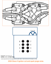 solved range rover v8 4 6 vogue w reg 2000 need diagram fixya diagram for a drive belt for a 2004 range rover vogue