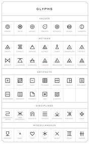 Glifos Tatuajes Significado Buscar Con Google Tattoo Tatuaggi