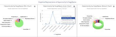Generating Charts Using Lightning Components Pritam Shekhawat