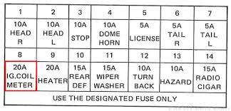 suzuki khyber wiring diagram wiring diagrams best khyber car wiring diagram wiring diagram 1986 honda atv wiring diagram suzuki khyber fuse box schema