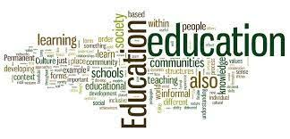 This Image Is Of Lots Of Words Related To The Word Education With