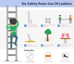 Ladder Ratings Chart 13 Different Types Of Ladders Buying Guide